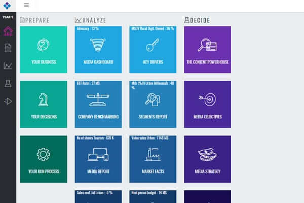 Digital MediaPRO features